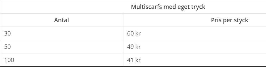 multiscarfs prislista